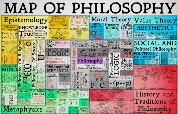 The map of philosophy antilogicalism map of philosophy altavistaventures Choice Image